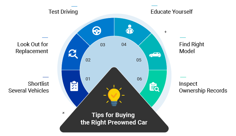 Tips_for_Buying_the_Right_Preowned_Car